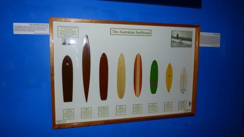 Evolution of the Australian surfboard